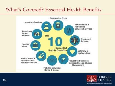 2008 Medicare Prescription Drug Viagra Coverage
